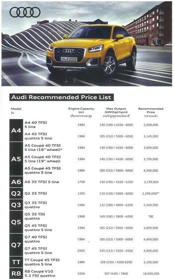 ใบราคา Audi
