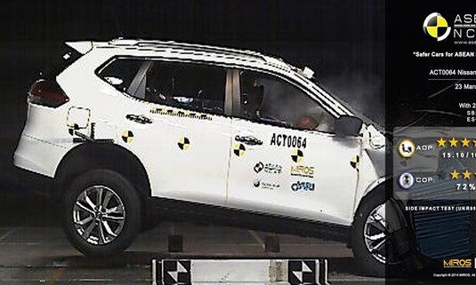 Nissan X-Trail ใหม่ คว้า 5 ดาวทดสอบการชน ASEAN NCAP