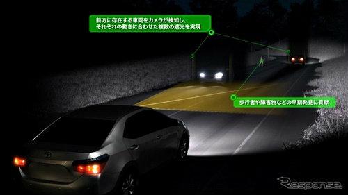 Toyota เผยเทคโนโลยีเจ๋ง 'ไฟสูงไม่แยงตา'