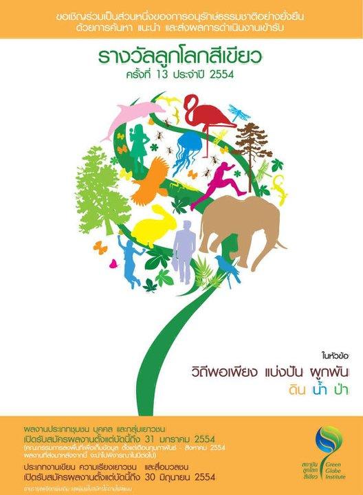 รางวัลลูกโลกสีเขียว ครั้งที่ 13