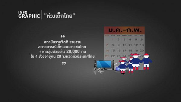 ห่วงเด็กไทย ห่วงอนาคตประเทศไทย