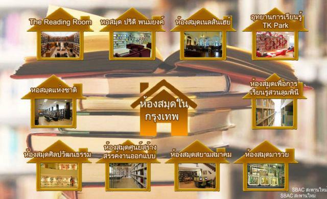 10 ห้องสมุดในกรุงเทพที่น่าเข้าใช้