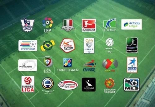 FIFA Online 3 : การสร้างทีม