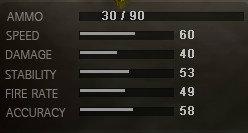 Final Bullets