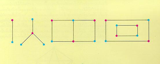 การระบายสีจุดของกราฟ