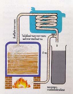 อุตสาหกรรมเคมี