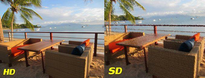 HDTV และ SDTV คืออะไร
