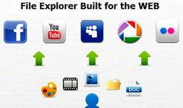 MyWeboo เว็บจัดการไฟล์ในยุคโซเชียลฯ