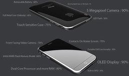 คาด iPhone 4G ทะลุ 24M เครื่องในปีนี้