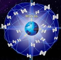 จีพีเอส (GPS) รู้ตำแหน่งของคุณบนโลกได้อย่างไร?