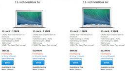 เบรคเป๊ป!! Macbook Air 2014 มาแล้ว!!