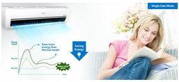 """เพื่อความสุข กับ เครื่องปรับอากาศ """"Samsung the Triangle"""""""