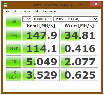 32GB SANDISK ULTRA FIT CZ43 600 02