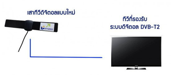 DigitalTV 5