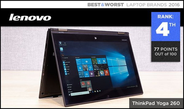 Best & Worst Laptop Brands 600 004