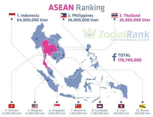 ผู้ใช้ Facebook ในไทยช่วงเวลาไหนคนใช้ facebook มากสุด?