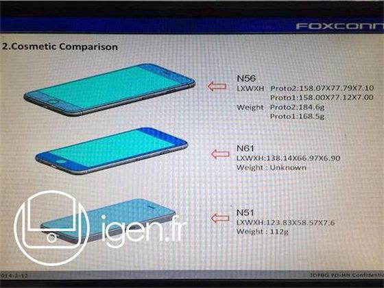 ไม่เหลืออะไรแล้ว! หลุดรายละเอียด iPhone ทั้งสองรุ่นส่งตรงจาก Foxconn!