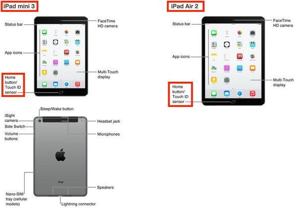 หลุดไม่ต้องลุ้น iPad Air 2 และ iPad mini 3 ก่อนเปิดตัวคืนนี้