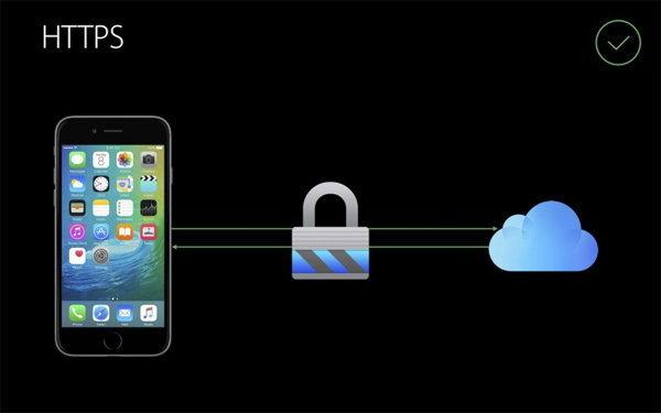 รู้จักเทคโนโลยีความปลอดภัยบน OS X El Capitan และ iOS 9