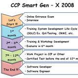 IT Smart Gen-X