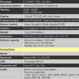 รีวิว HTC P3470