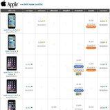 ราคาโทรศัพท์มือถือ-Apple