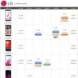 ราคาโทรศัพท์มือถือ-LG