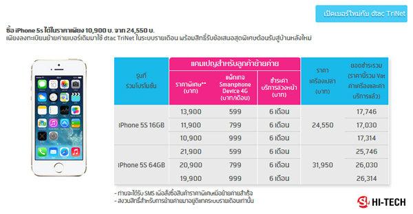 โปรแรง!! ซื้อ iPhone 5s ได้ในราคาเพียง 10,900 บ.