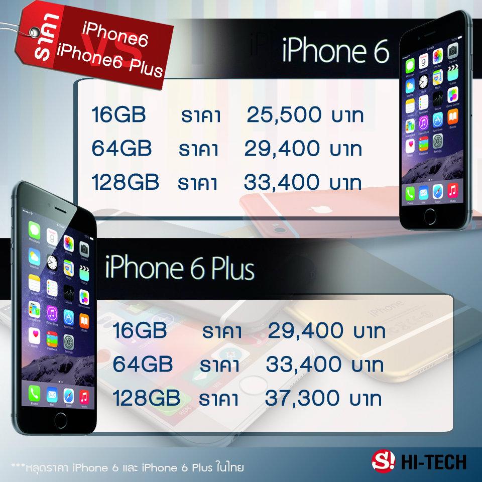 หลุดราคา iPhone6 และ iPhone6 Plus ที่จะขายวันที่ 31 ตุลาคม