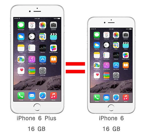 แนะนำโปรโมชั่น iPhone 6 จาก dtac เมื่อ dtac ใจป้ำ ส่งโปรโมชั่น ซื้อ iPhone 6 Plus ได้ในราคา iPhone 6