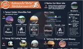 4 เส้นทาง ปั่นจักรยาน ในไต้หวัน รับประกันวิวสวย!